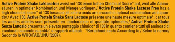 NEU !!! inkospor Active Proteinpulver - Geschmack Schokolade - 450g